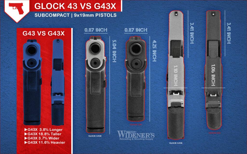 a comparison chart showing a glock 43 vs glock 43x