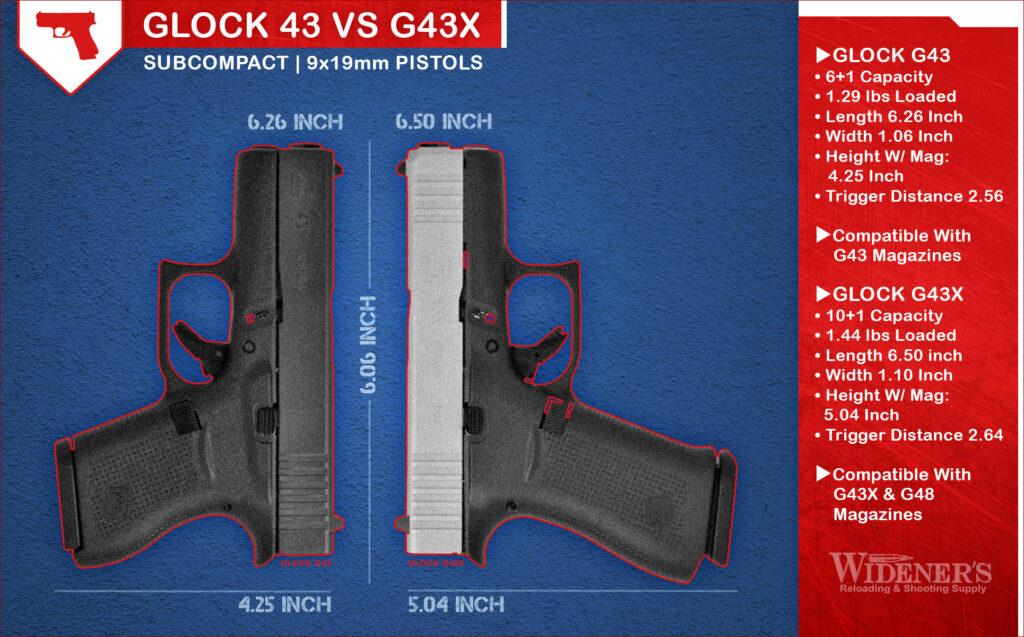 Glock 43 VS 43X - Wideners Shooting, Hunting & Gun Blog