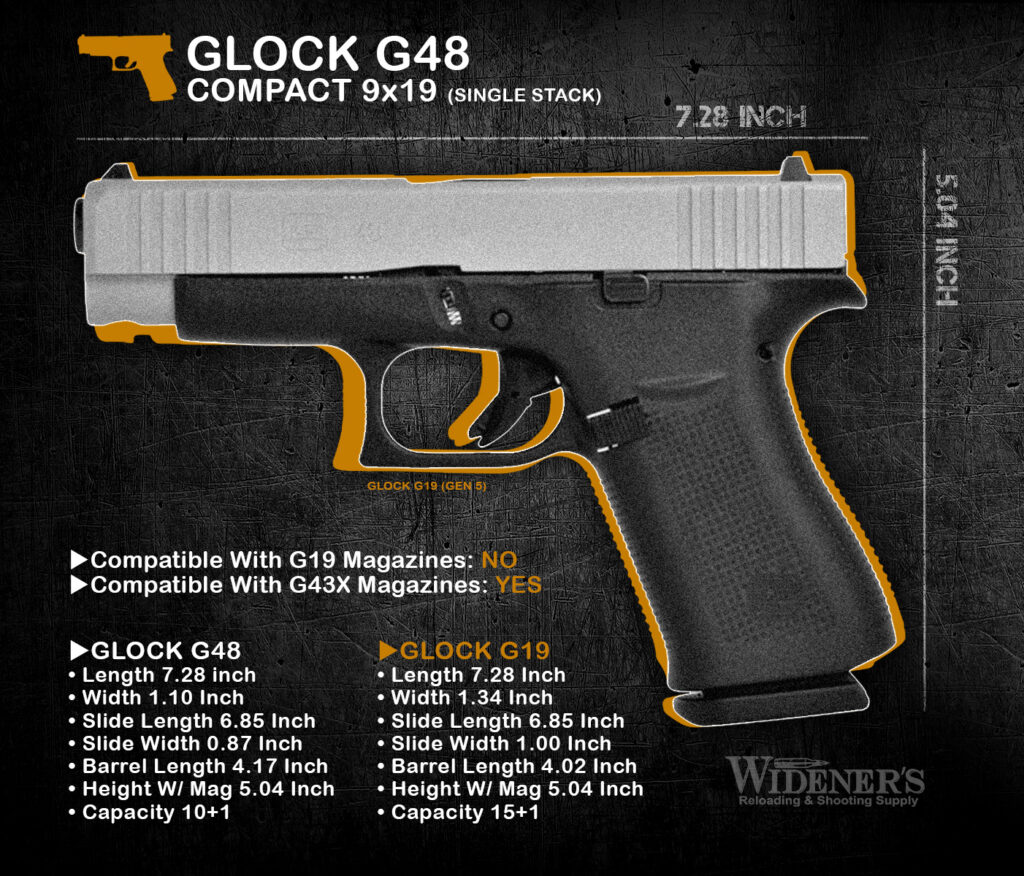 G48 pistol compared to a Glock 19