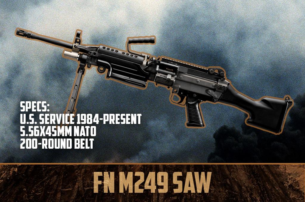 photo of fn m249 saw 223 556 light machine gun gulf war weapons