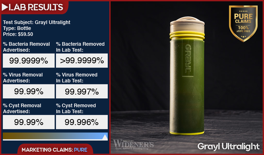 Grayl Ultralight water filter test results - it gets a pure rating
